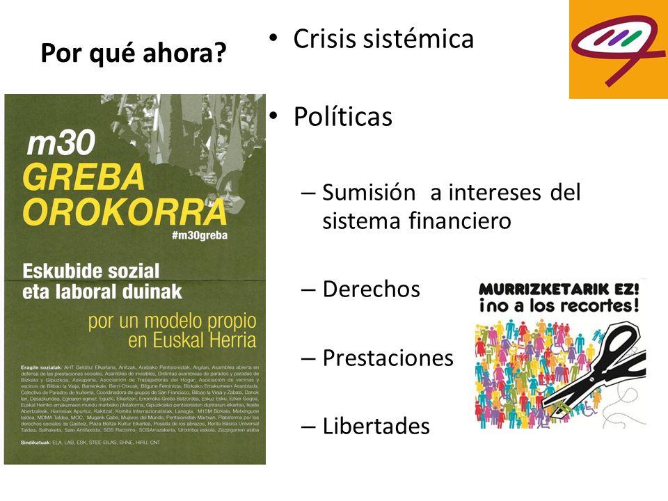 Crisis sistémica Por qué ahora Políticas
