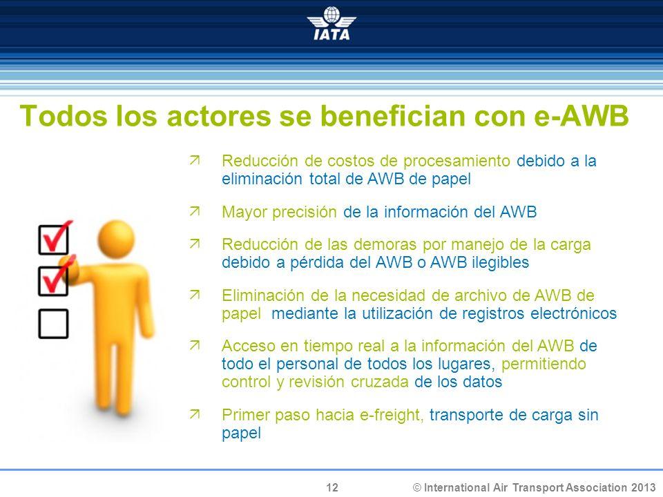 Todos los actores se benefician con e-AWB
