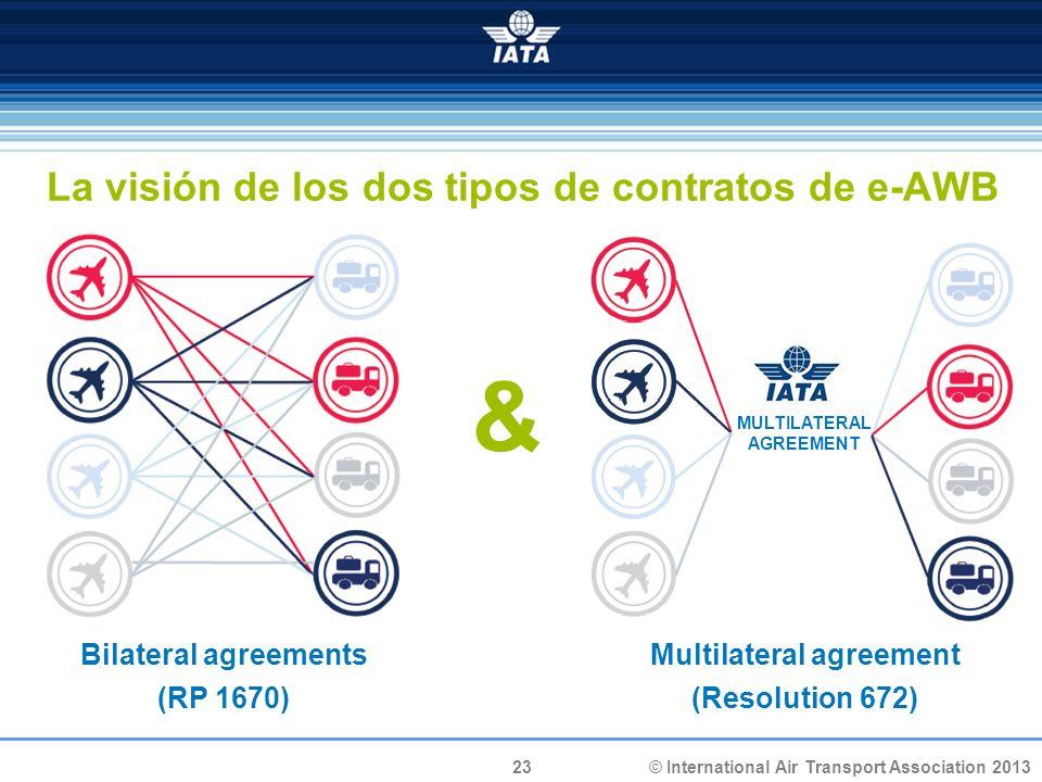 La visión de los dos tipos de contratos de e-AWB