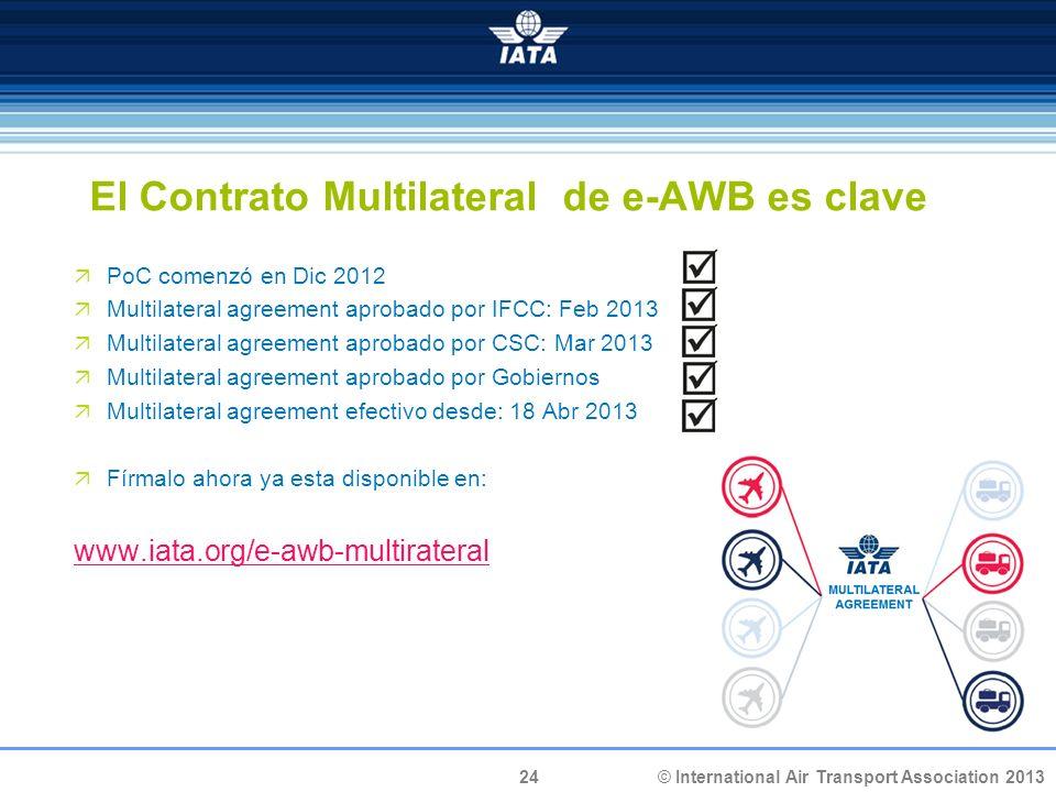 El Contrato Multilateral de e-AWB es clave