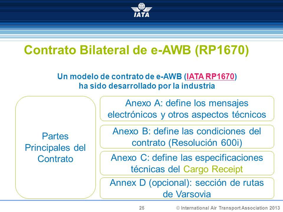 Contrato Bilateral de e-AWB (RP1670)
