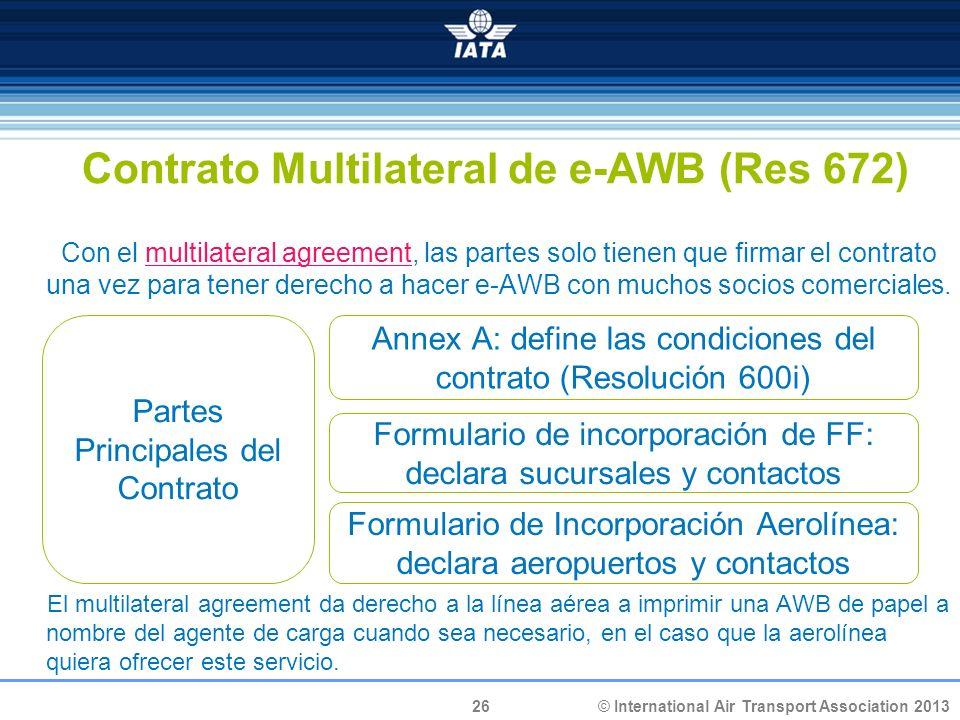 Contrato Multilateral de e-AWB (Res 672)