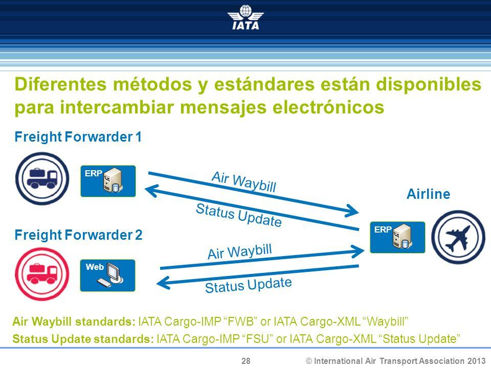 Diferentes métodos y estándares están disponibles para intercambiar mensajes electrónicos