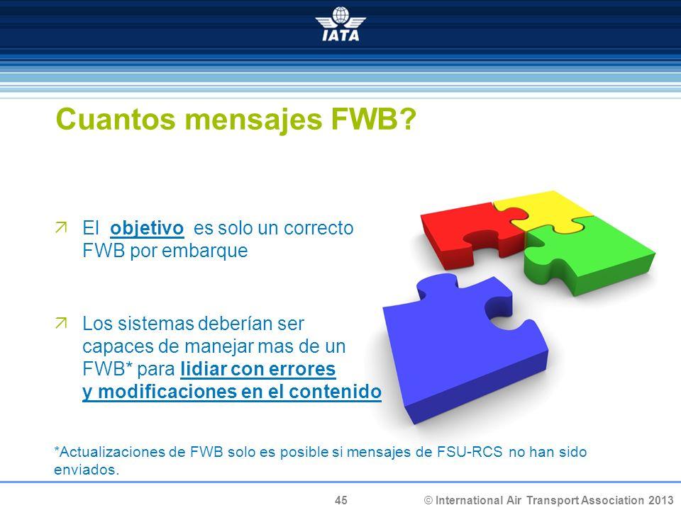 Cuantos mensajes FWB El objetivo es solo un correcto FWB por embarque