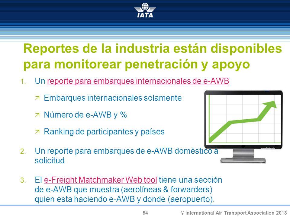 Reportes de la industria están disponibles para monitorear penetración y apoyo