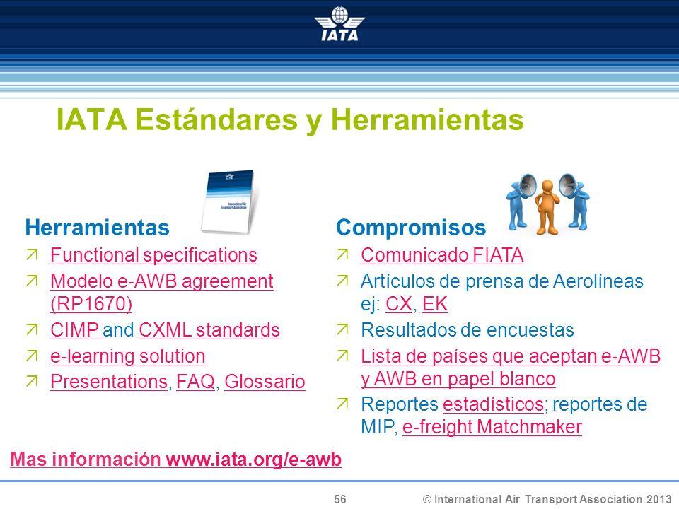 IATA Estándares y Herramientas