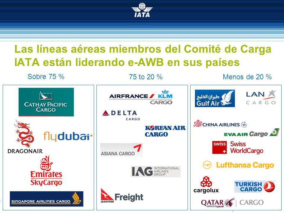 Las líneas aéreas miembros del Comité de Carga IATA están liderando e-AWB en sus países