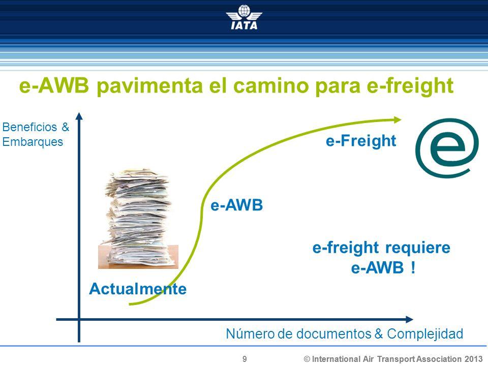 e-AWB pavimenta el camino para e-freight