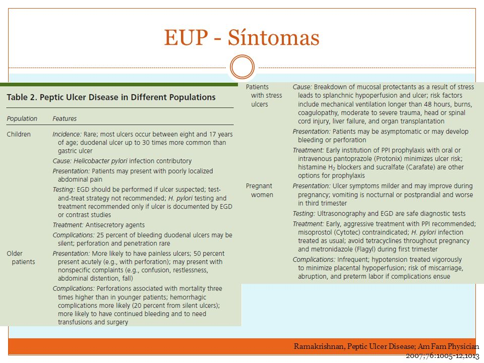 EUP - Síntomas Ramakrishnan, Peptic Ulcer Disease; Am Fam Physician 2007;76:1005-12,1013
