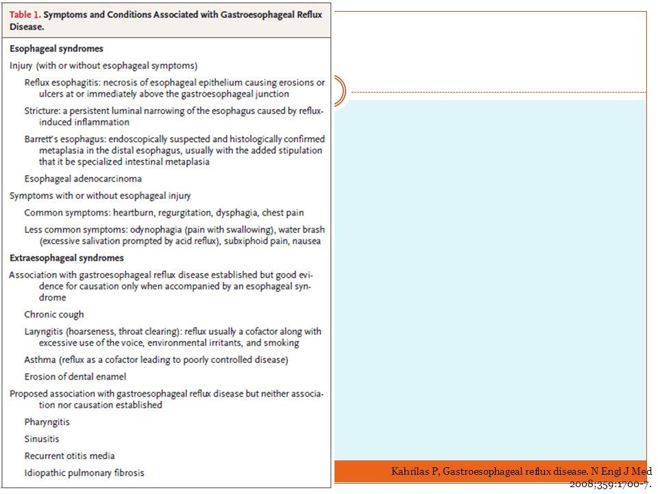 Kahrilas P, Gastroesophageal reflux disease