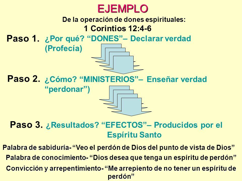 EJEMPLO Paso 1. Paso 2. Paso 3. 1 Corintios 12:4-6