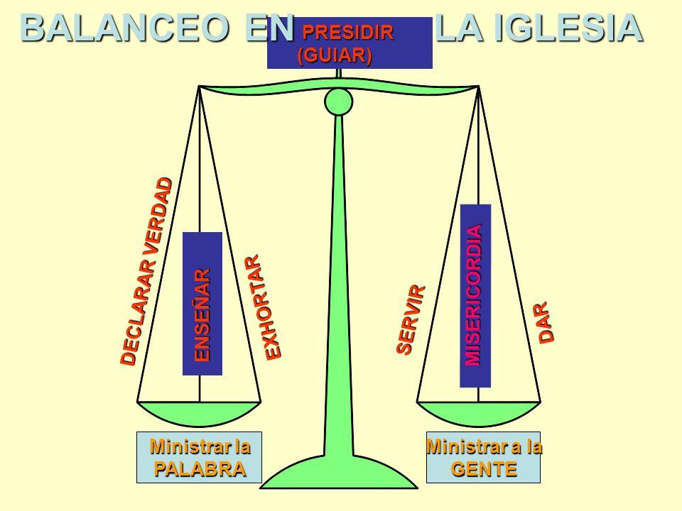 BALANCEO EN LA IGLESIA PRESIDIR (GUIAR) DECLARAR VERDAD EXHORTAR