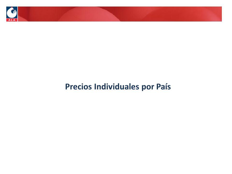 Precios Individuales por País