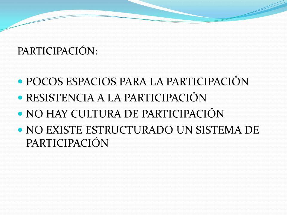 POCOS ESPACIOS PARA LA PARTICIPACIÓN RESISTENCIA A LA PARTICIPACIÓN
