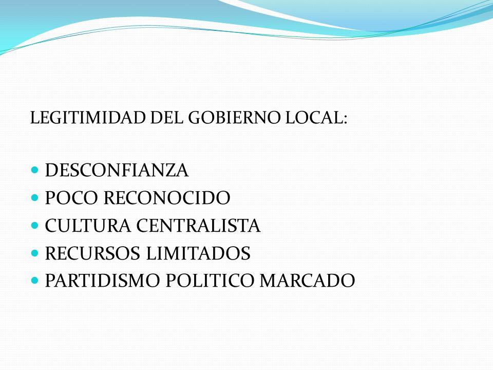 PARTIDISMO POLITICO MARCADO