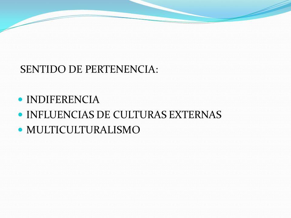 SENTIDO DE PERTENENCIA:
