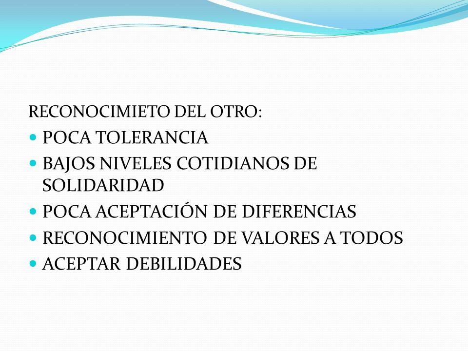 BAJOS NIVELES COTIDIANOS DE SOLIDARIDAD POCA ACEPTACIÓN DE DIFERENCIAS