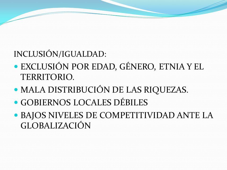EXCLUSIÓN POR EDAD, GÉNERO, ETNIA Y EL TERRITORIO.