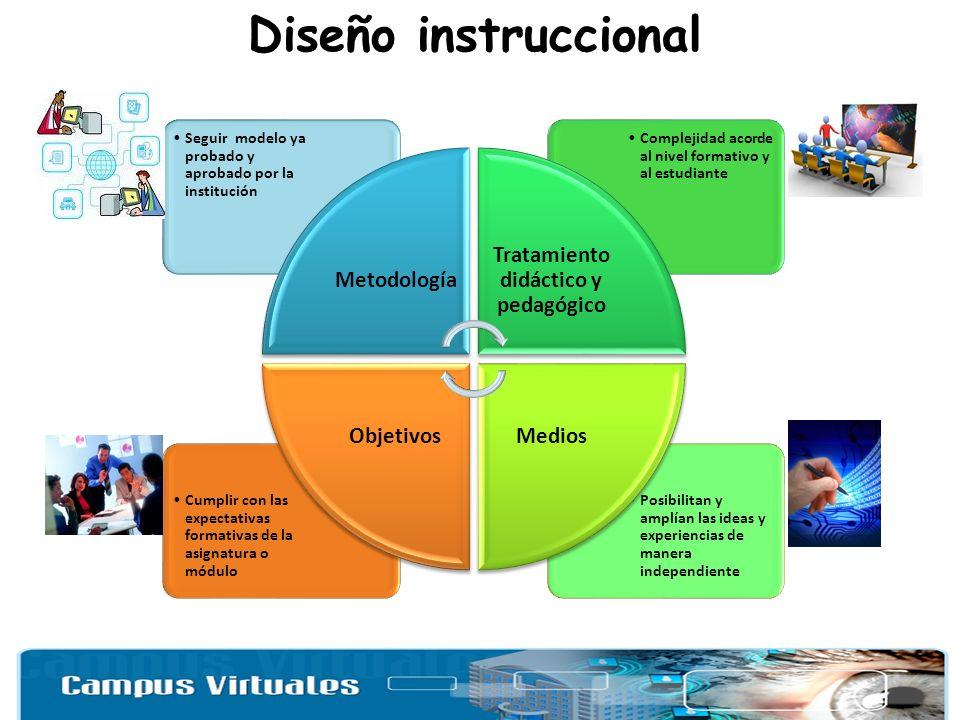 Tratamiento didáctico y pedagógico