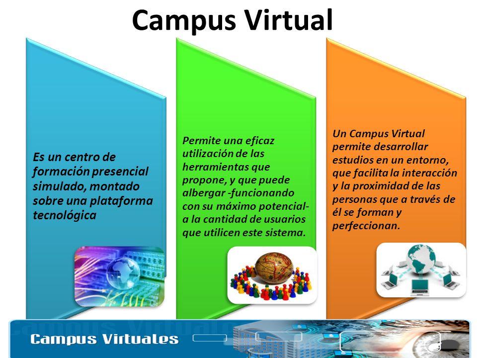 Campus Virtual Es un centro de formación presencial simulado, montado sobre una plataforma tecnológica.