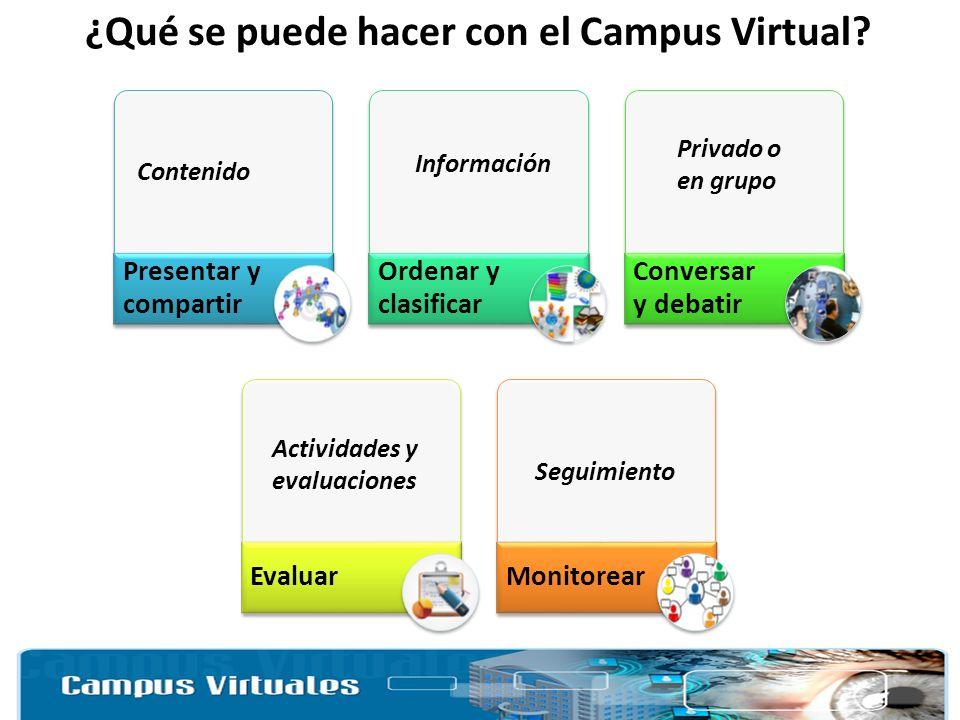 ¿Qué se puede hacer con el Campus Virtual