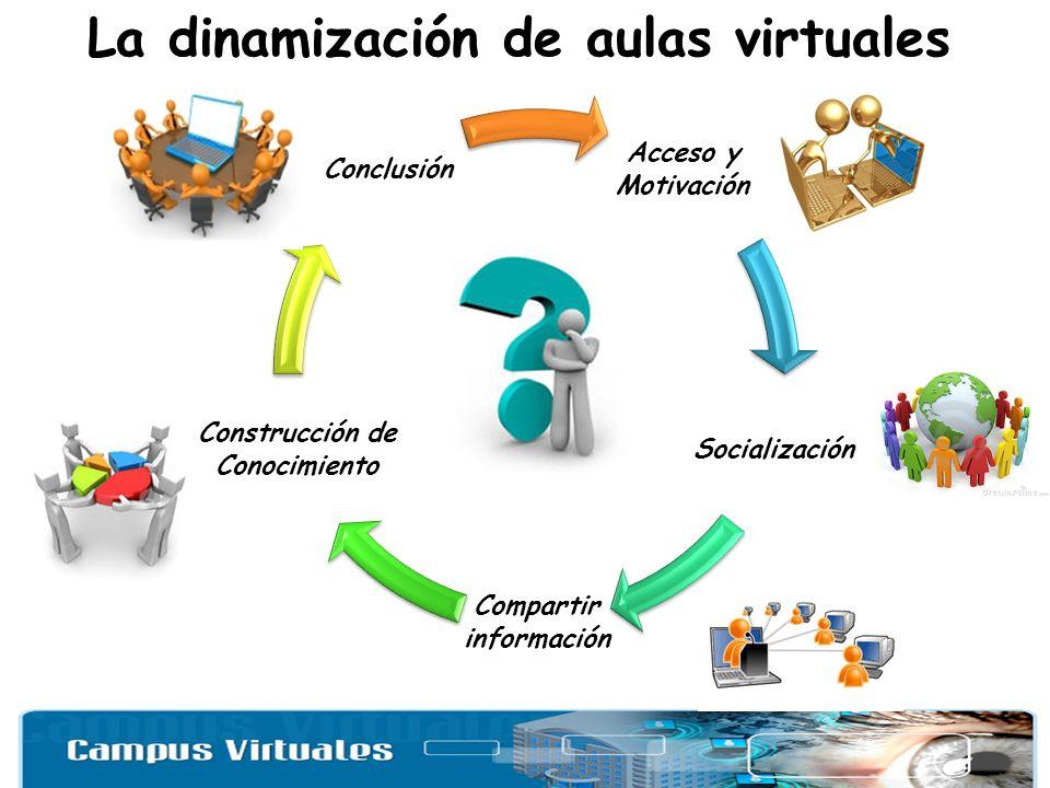 La dinamización de aulas virtuales