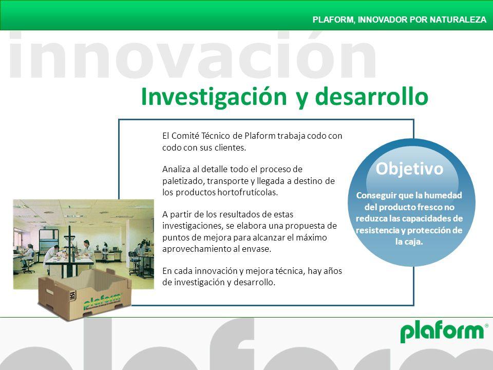 innovación Investigación y desarrollo Objetivo