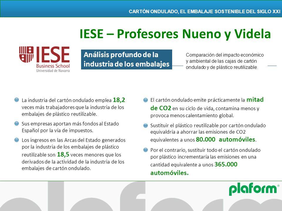 IESE – Profesores Nueno y Videla