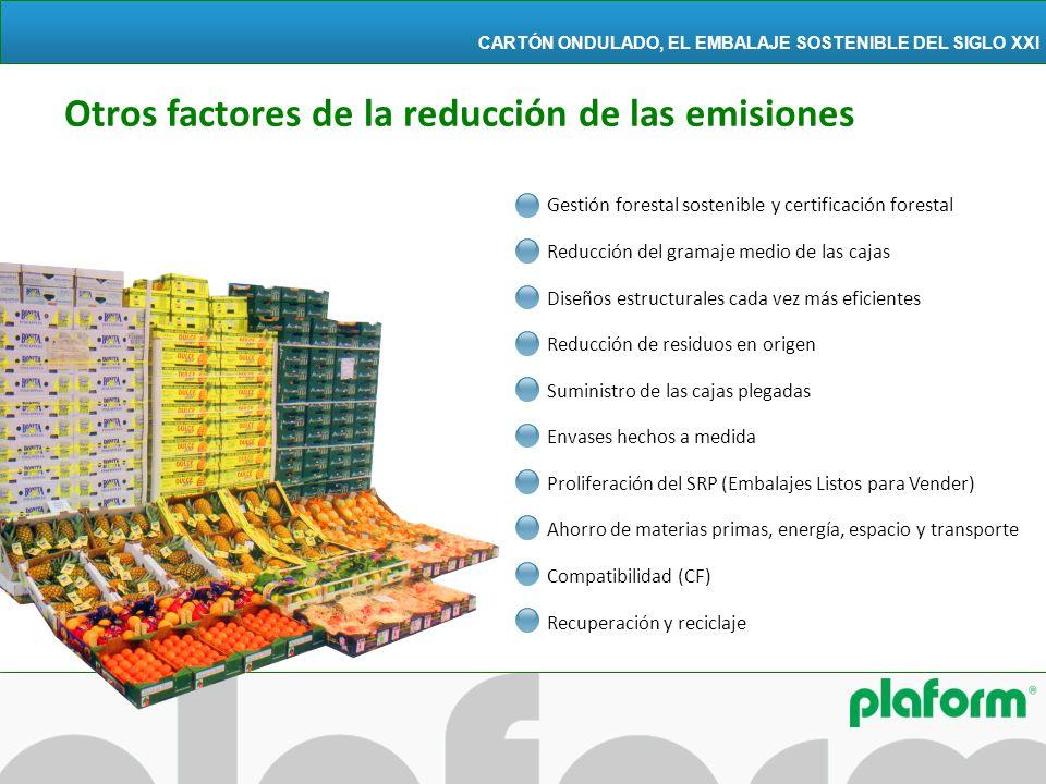 Otros factores de la reducción de las emisiones