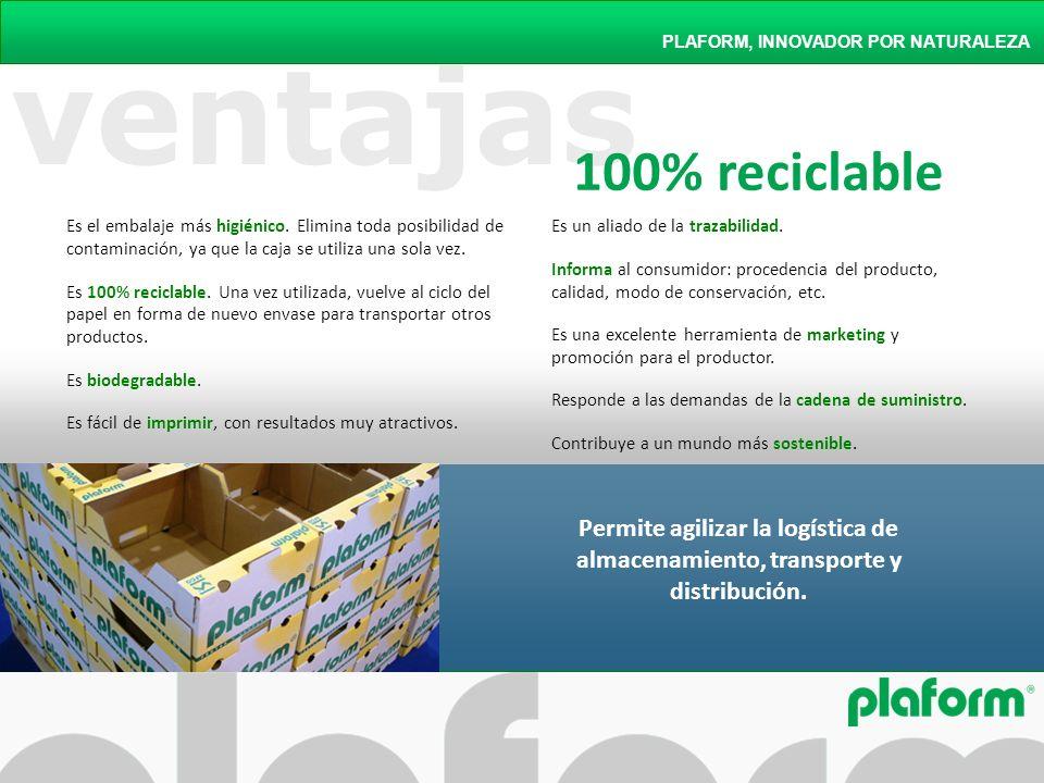 ventajas 100% reciclable PLAFORM, INNOVADOR POR NATURALEZA