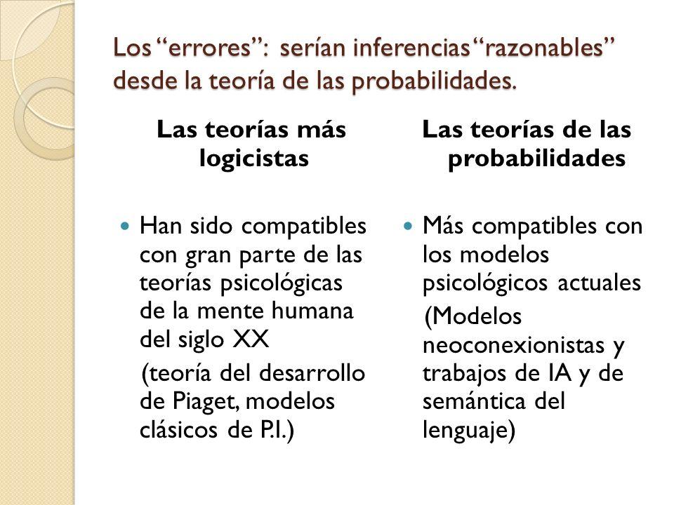 Las teorías de las probabilidades