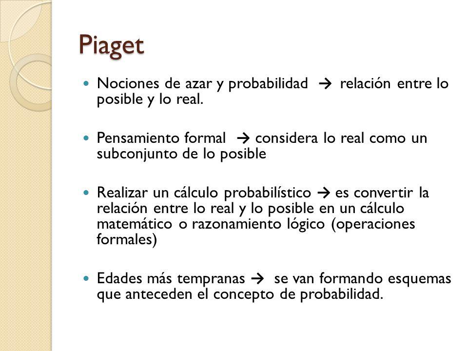Piaget Nociones de azar y probabilidad → relación entre lo posible y lo real.