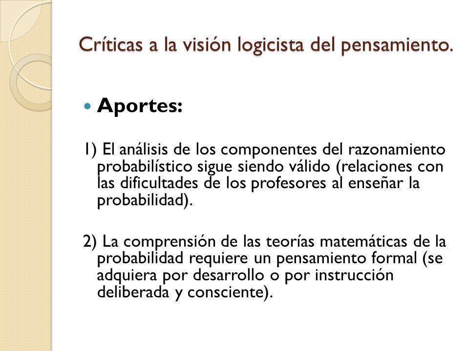 Críticas a la visión logicista del pensamiento.