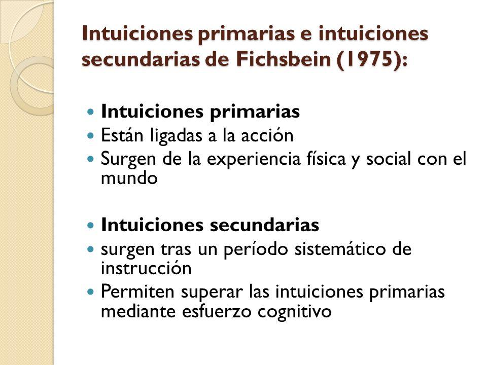 Intuiciones primarias e intuiciones secundarias de Fichsbein (1975):