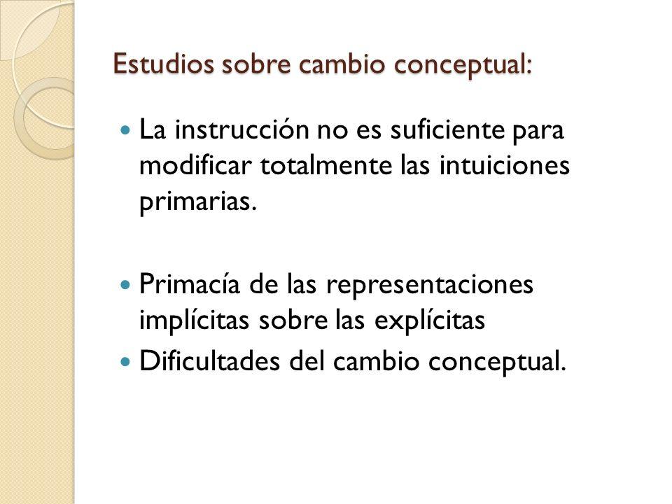 Estudios sobre cambio conceptual: