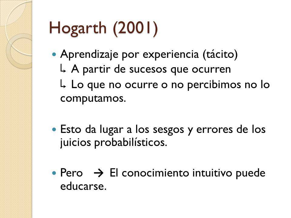 Hogarth (2001) Aprendizaje por experiencia (tácito)