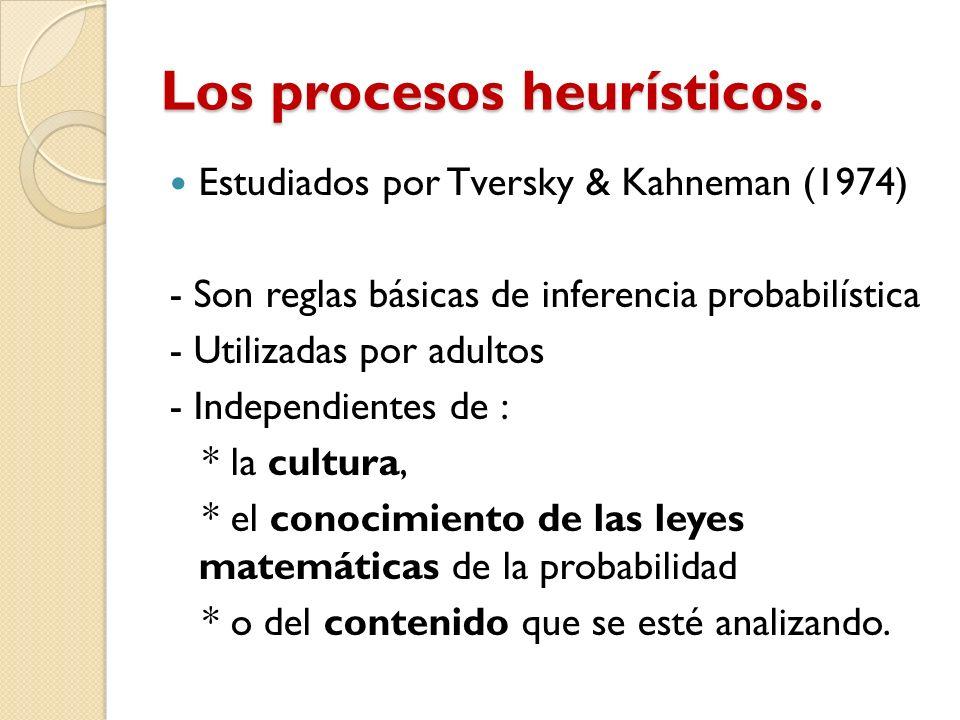 Los procesos heurísticos.