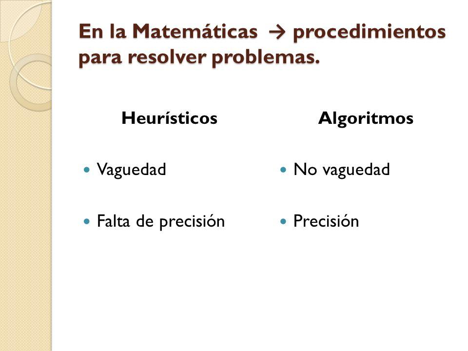En la Matemáticas → procedimientos para resolver problemas.