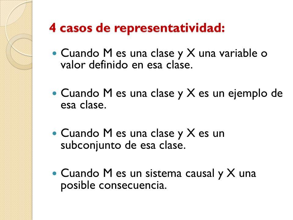 4 casos de representatividad: