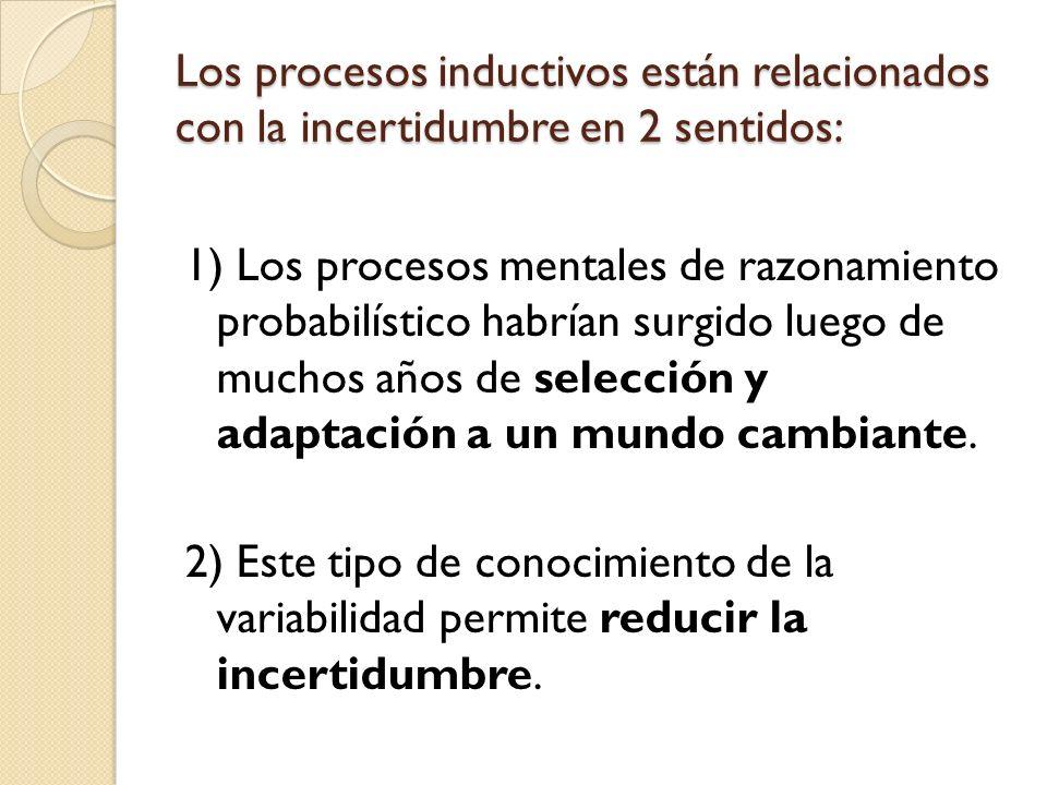 Los procesos inductivos están relacionados con la incertidumbre en 2 sentidos: