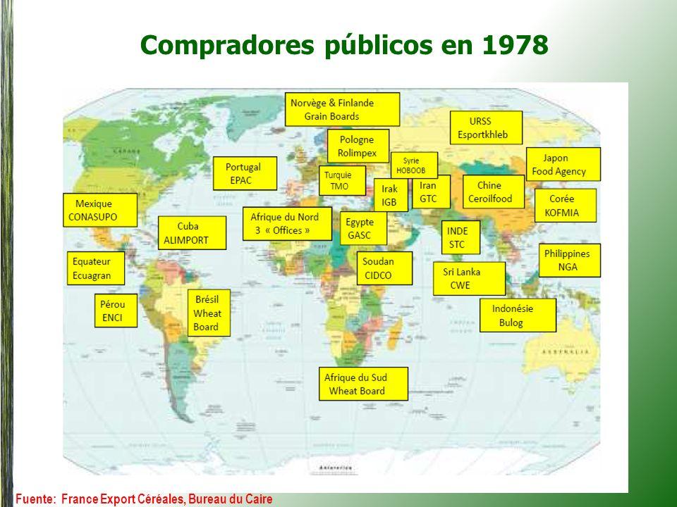 Compradores públicos en 1978