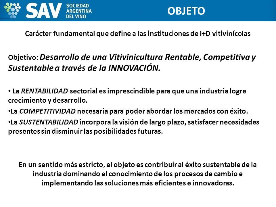 ESTADOS UNIDOS OBJETO. Carácter fundamental que define a las instituciones de I+D vitivinícolas.