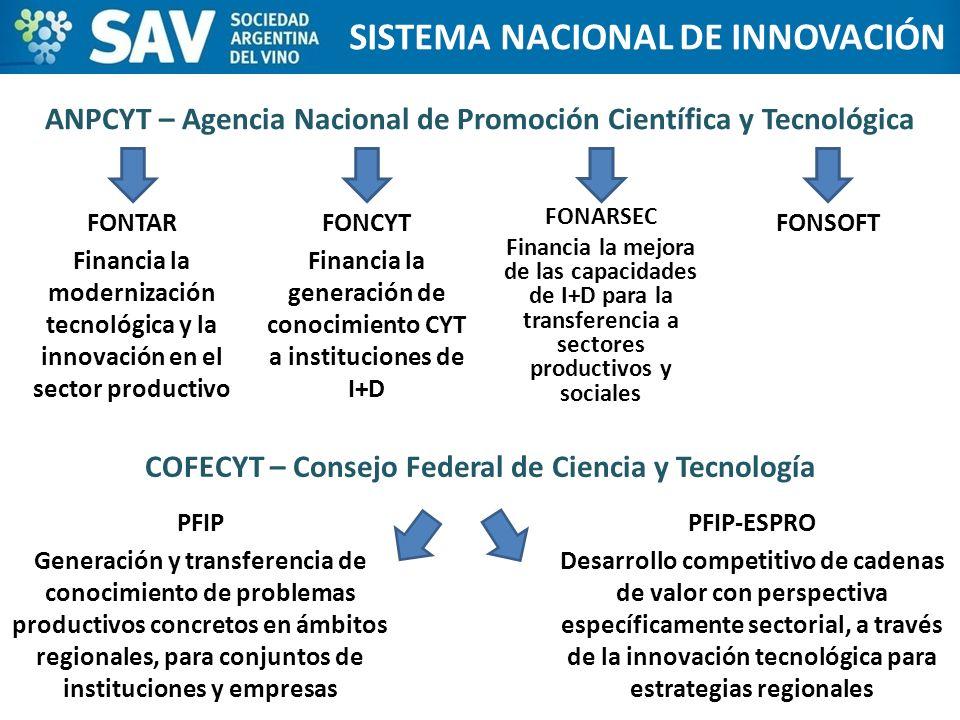 ANPCYT – Agencia Nacional de Promoción Científica y Tecnológica