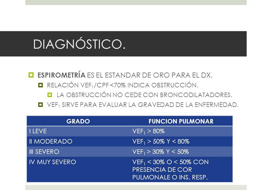 DIAGNÓSTICO. ESPIROMETRÍA ES EL ESTANDAR DE ORO PARA EL DX.