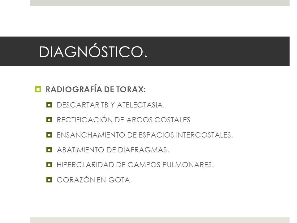 DIAGNÓSTICO. RADIOGRAFÍA DE TORAX: DESCARTAR TB Y ATELECTASIA.