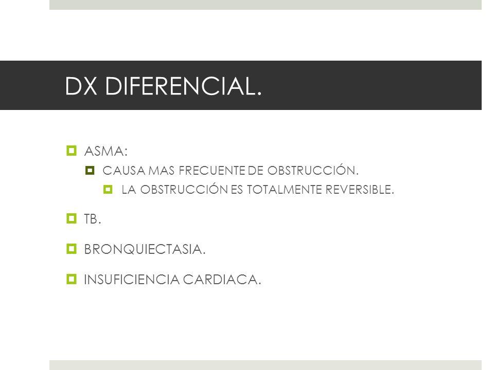 DX DIFERENCIAL. ASMA: TB. BRONQUIECTASIA. INSUFICIENCIA CARDIACA.