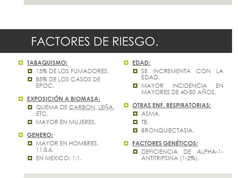 FACTORES DE RIESGO. TABAQUISMO: 15% DE LOS FUMADORES.