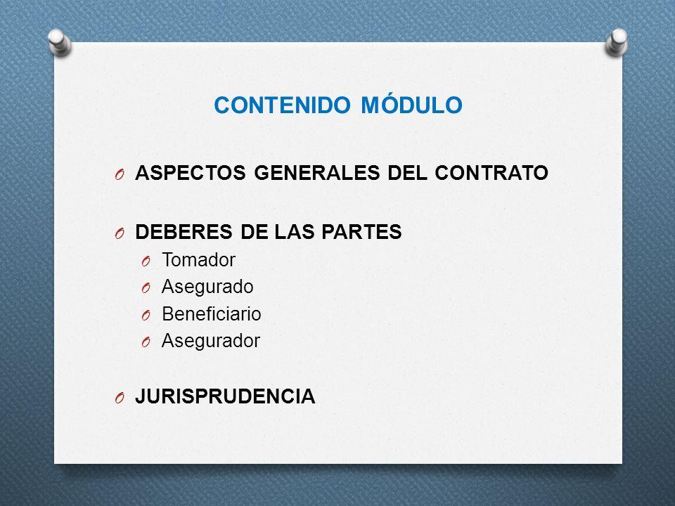 CONTENIDO MÓDULO ASPECTOS GENERALES DEL CONTRATO DEBERES DE LAS PARTES