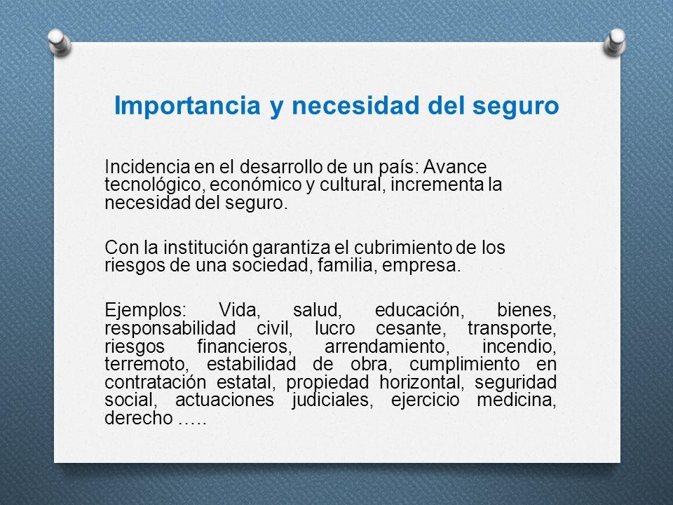 Importancia y necesidad del seguro