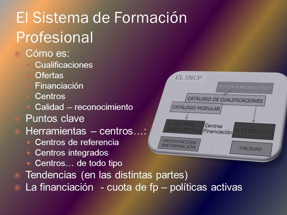 El Sistema de Formación Profesional